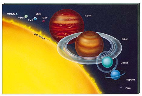 Facts About Earth  Our Solar System  Astronomy for Kids