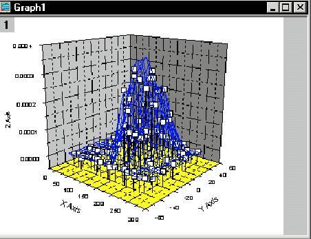 origin用工作表的数据填充矩阵